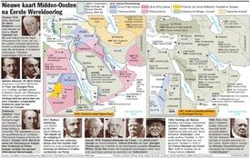 HERDENKING WO I: Nieuwe grenzen in Midden-Oosten infographic