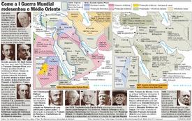 CENTENÁRIO DA I GUERRA MUNDIAL: Novas fronteiras do Médio Oriente infographic