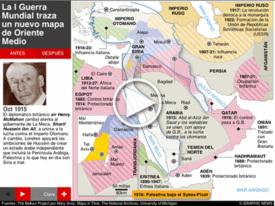 CENTENARIO DE LA I GUERRA MUNDIAL: Nuevas fronteras en Oriente Medio  interactive infographic