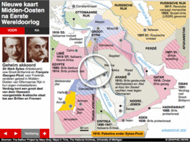 WWI CENTENARY: New borders of Middle East interactive infographic
