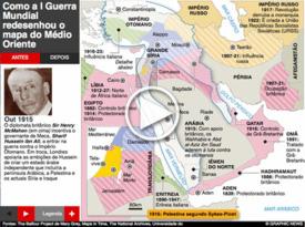 CENTENÁRIO DA I GUERRA MUNDIAL: Novas fronteiras do Médio Oriente interactive infographic