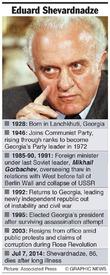 GEORGIA: Eduard Shevardnadze obituary infographic