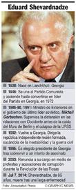 GEORGIA: Obituario de Eduard Shevardnadze infographic