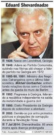 GEÓRGIA: Obituário de Eduard Shevardnadze infographic