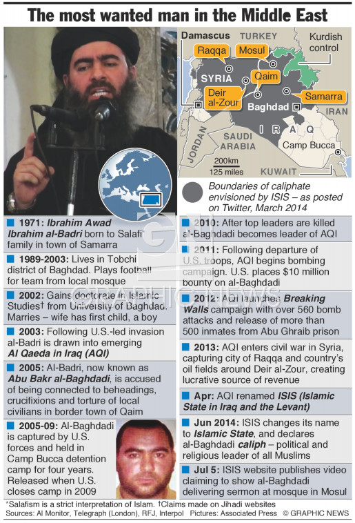 Profile of Abu Bakr al-Baghdadi infographic