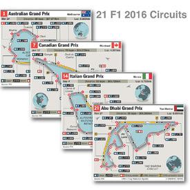 Circuits 2016 infographic