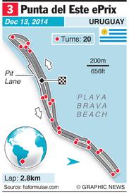 MOTORSPORT: Formula E Round 03 – Punta del Este, Uruguay infographic