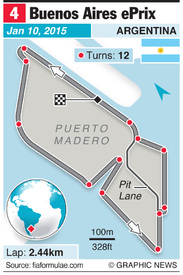 MOTORSPORT: Formula E Round 04 – Buenos Aires, Argentina infographic