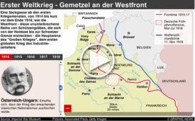 ERSTER WELTKRIEG: Die Westfront interactive infographic