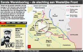 HERDENKING W.O. I: Westelijke Front interactive infographic