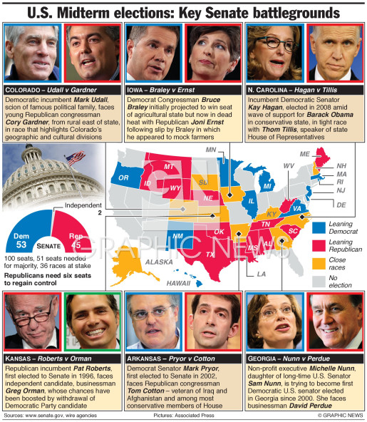 Key Senate battlegrounds (1) infographic