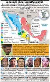 MEXIKO: Entführte Studenten infographic