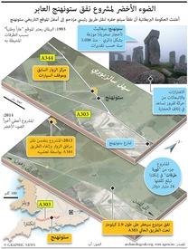مواصلات: نفق ستونهنج infographic