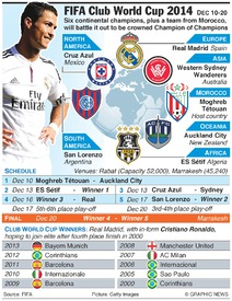 SOCCER: FIFA Club World Cup 2014 infographic