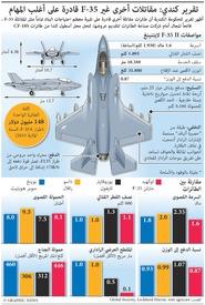 طيران: مقارنة أداء أف ٣٥ مع طائرات أخرى infographic