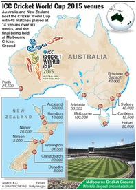 CRICKET: World Cup 2015 venues infographic