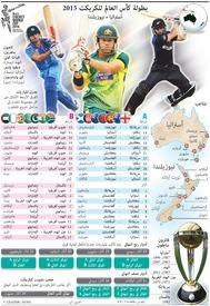 كريكت: جدول بطولة كأس العالم ٢٠١٥ infographic