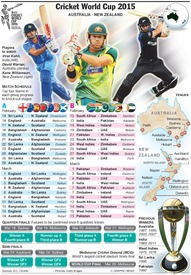 CRICKET: World Cup 2015 schedule infographic