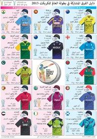 كريكت: دليل الفرق المشاركة في كأس العالم للكريكت ٢٠١٥ infographic