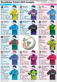 CRICKET: Wereldbeker 2015 teamgids infographic