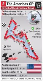 MOTOGP: The Americas Grand Prix (round 2) infographic