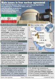IRAN: Key issues in nuclear deal infographic