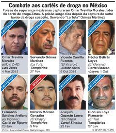 MÉXICO: Barões da droga capturados e mortos infographic