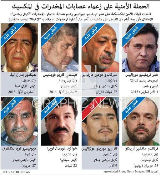 مقتل زعيم عصابة اتجار بالمخدرات infographic