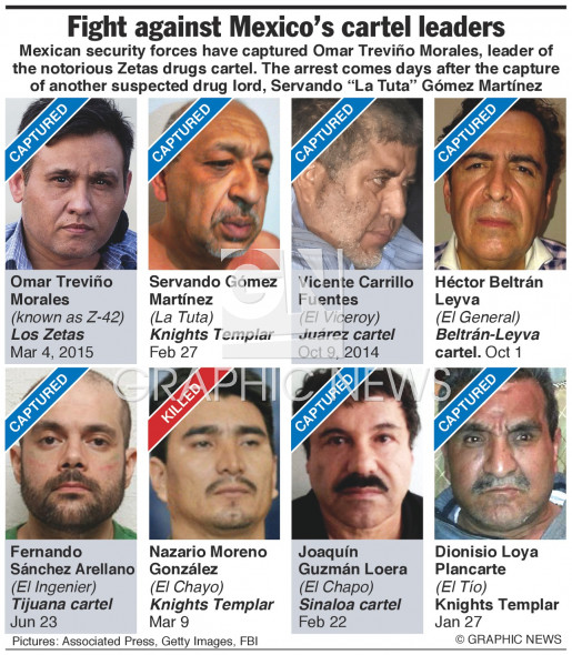 Drug lords captured, killed infographic