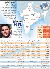 كريكيت: الدوري الهنديالممتاز ٢٠١٥ infographic
