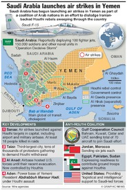 YEMEN: Saudi Arabia launches airstrikes infographic
