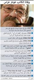 نعوة: وفاة الكاتب غونتر غراس infographic