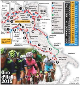WIELRENNEN: Etappekaart Giro d'Italia 2015 (1) infographic