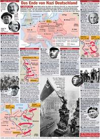 75 JAHRE KRIEGSENDE : Das Ende von Nazi-Deutschland im 2.WK infographic
