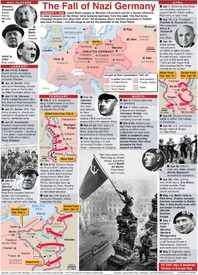 VE DAY 75: Fall of Nazi Germany WWII (1) infographic