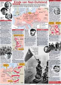 BEVRIJDINGSDAG 70: Einde van nazi-Duitsland WOII infographic