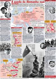 DIA VE 70: Queda da Alemanha nazi na 2ª Guerra Mundial (1) infographic