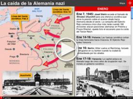 70 AÑOS DE LA VICTORIA EN EUROPA: La caída de la Alemania nazi iGraphic infographic