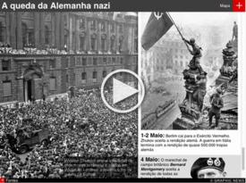 DIA VEY 70: A Queda da Alemanha nazi na II Guerra Mundial iGraphic (1) infographic