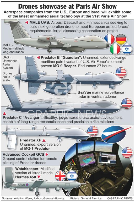 Drones showcase at Paris Air Show (1) infographic