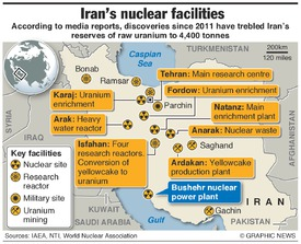 IRAN: Main nuclear facilities infographic