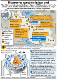 IRAN: Nuclear deal's unanswered questions infographic