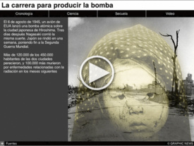 HIROSHIMA: Hacia la producción de la bomba iGraphic infographic