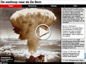 HIROSHIMA: Wedloop naar de bom iGraphic infographic