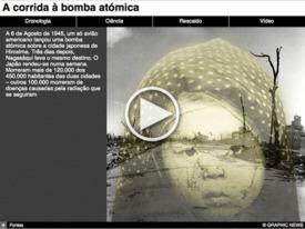 HIROXIMA: O caminho para a bomba iGraphic infographic