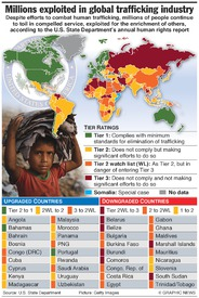 TRAFFICKING: Millions exploited in global industry infographic