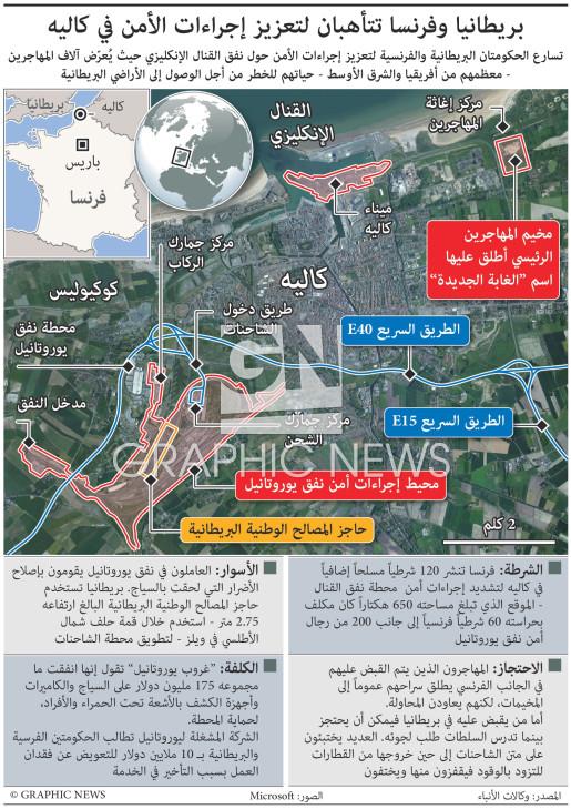 بريطانيا وفرنسا تتأهبان لتعزيز إجراءات الأمن في كاليه infographic
