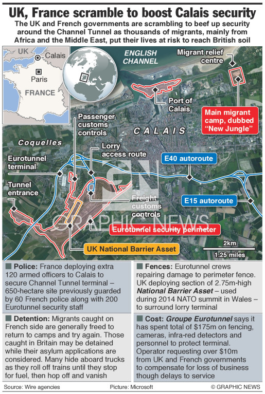 Calais security efforts infographic