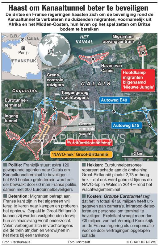 Haast met betere beveiliging Calais infographic