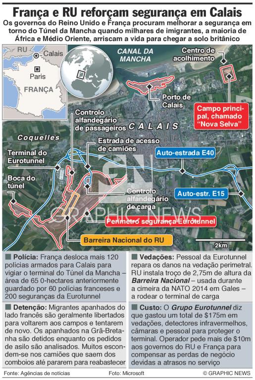 Medidas de segurança em Calais infographic